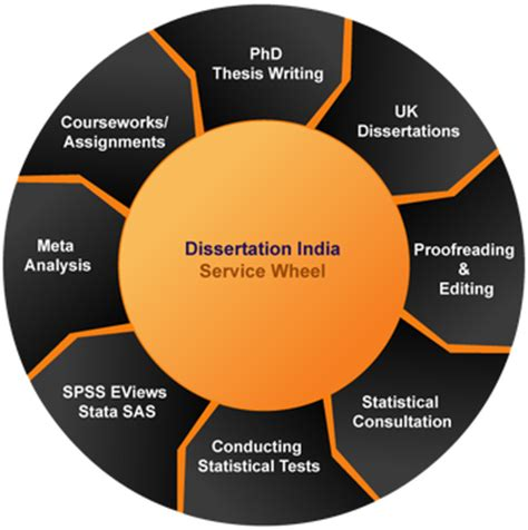 How to Write a Timetable for a Dissertation Synonym